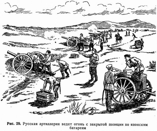Рис. 29. Русская артиллерия ведет огонь с закрытой позиции по японским батареям