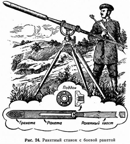 Рис. 24. Ракетный станок с боевой ракетой