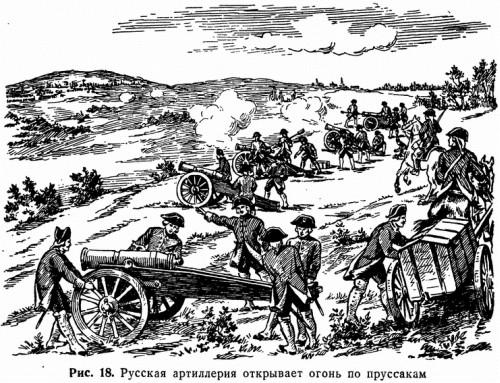 Рис. 18. Русская артиллерия открывает огонь по пруссакам