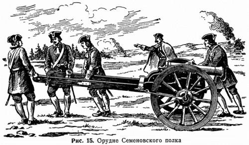 Рис. 15. Орудие Семеновского полка