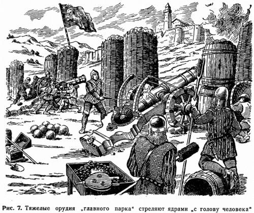 """Рис. 7. Тяжелые орудия """"главного парка"""" стреляют ядрами """"с голову человека"""""""